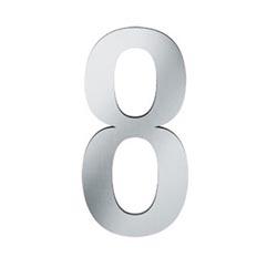 Symbole, Hausnummern